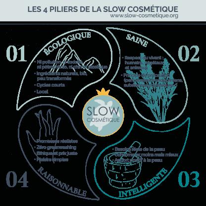 label-slowcosmétiques